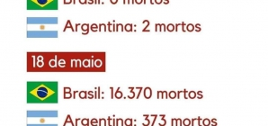 O Brasil goleia a Argentina
