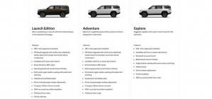 Rivian R1S: o aguardado SUV elétrico tem preços e detalhes revelados