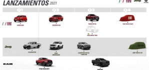 Fiat anuncia datas de lançamento do SUV do Argo e Toro reestilizada na Argentina