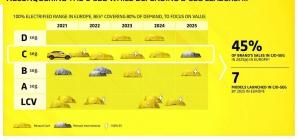 Renault anuncia que terá inédito SUV médio para encarar Compass e Taos