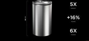 Nova bateria mais eficiente da Tesla já está sendo feita pela Panasonic