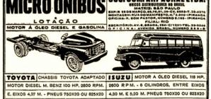 Arpagral: a história esquecida do desembarque da Toyota no Brasil