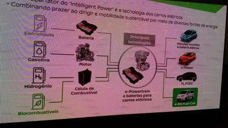 Bosch também aposta em 'carro elétrico a etanol' para o Brasil